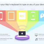 1Keyboard MacOS X Crack Latest Version Free Download